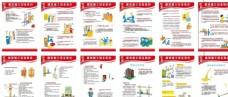 建筑施工安全常识