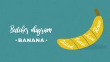 手绘抽象香蕉插画设计AI矢量图