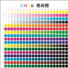 CMYK色标图