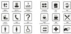 服务类标识