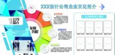 企业公司文化展板海报