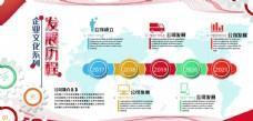 企业发展历程展板海报