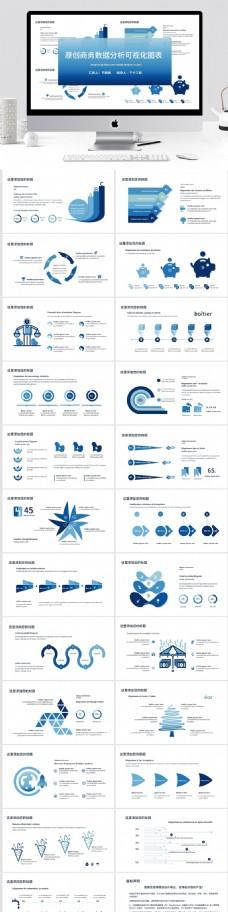 原创商务数据分析可视化图表