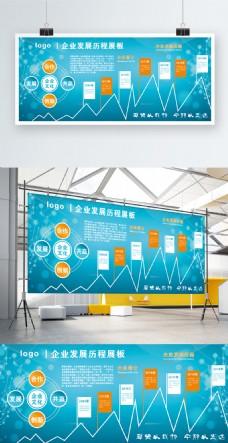 大气精美企业发展历程展板