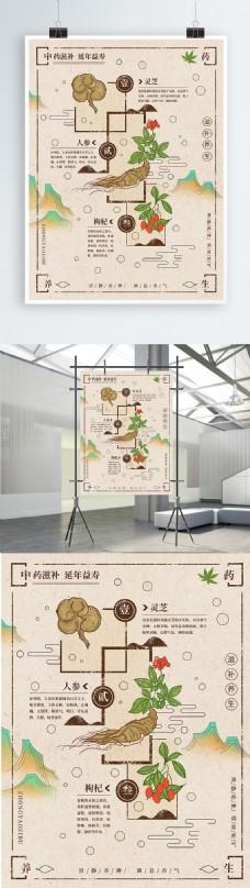 中医中药养生复古中国风手绘插画海报
