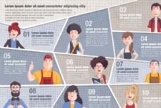 卡通职场人物图表