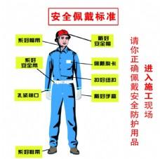 安全漫画 安全挂图 安全标识