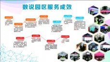 公司文化流程图