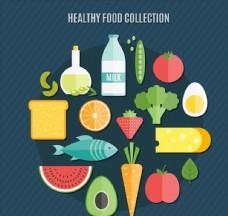 18款精致健康食物