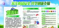 食品安全宣传海报