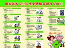 国家基本公共卫生免费服务项目