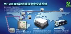 MHC家庭新能源健康中央空调系