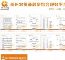 乡镇农贷通融资综合服务平台制度