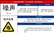 职业噪声危险告知牌