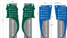 国际汽车生态公园导向牌标志指向