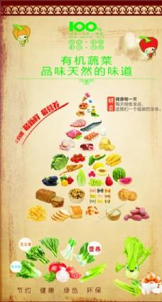 有机蔬菜绿色食品海报