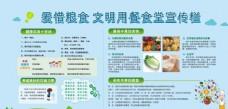 文明用餐健康饮食食堂宣传栏展板