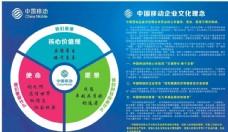 中国移动企业文化