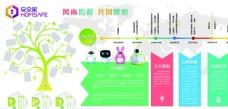 企业 科技 展板 城市 分类栏
