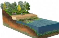 河道断面分析