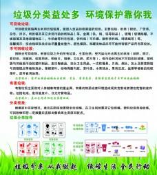 垃圾分类环境保护