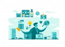 电子商务技术 企业概念