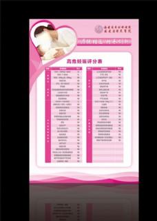 高危妊娠评分表