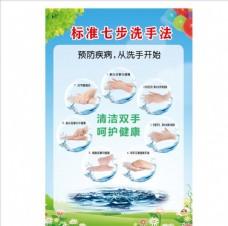 七步洗手流程