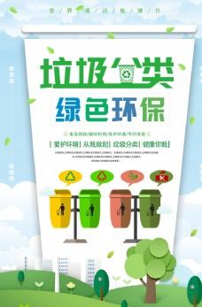 垃圾分类海报