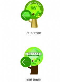 树型指示牌创意指示牌引路牌标语