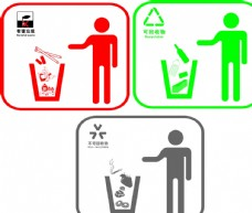 垃圾桶标识