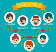 可爱人物头像家族树