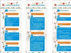上海市住宅管理规定易拉宝