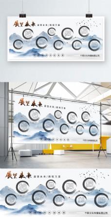 水墨风企业发展历程文化墙展板